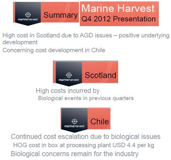 Q4 2012 presentation summary