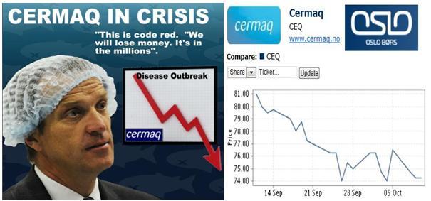 Cermaq in crisis