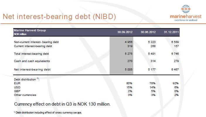 Blog #24 debt