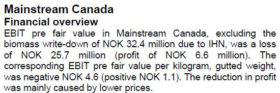 Cermaq Q3 2012 Canada