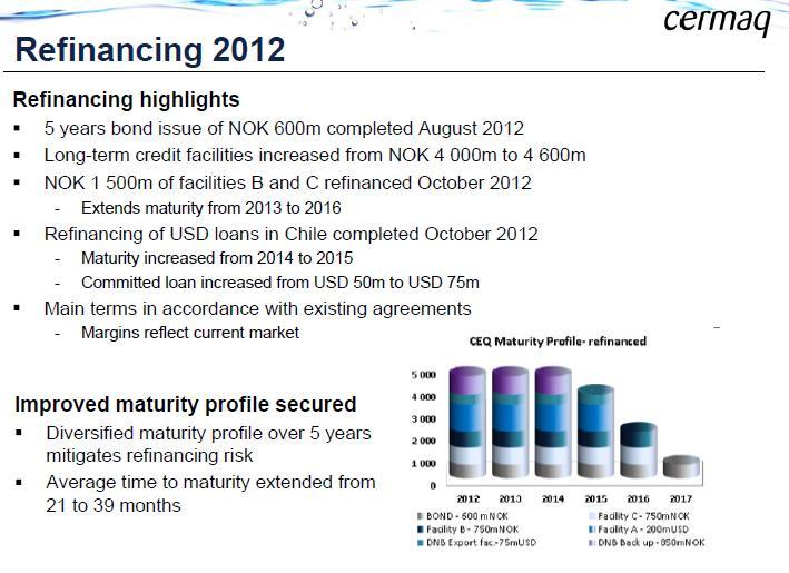 Cermaq Q3 2012 presentation #9 refinancing