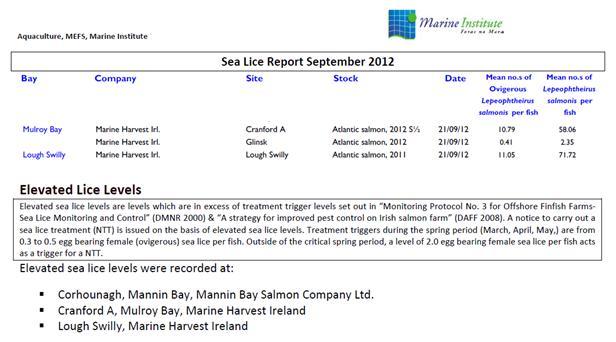 Sea lice Sept 2012 snapshot