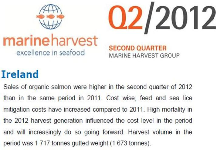 MH Ireland Q2 2012