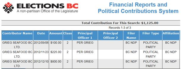 Donations to BC parties #3 Grieg