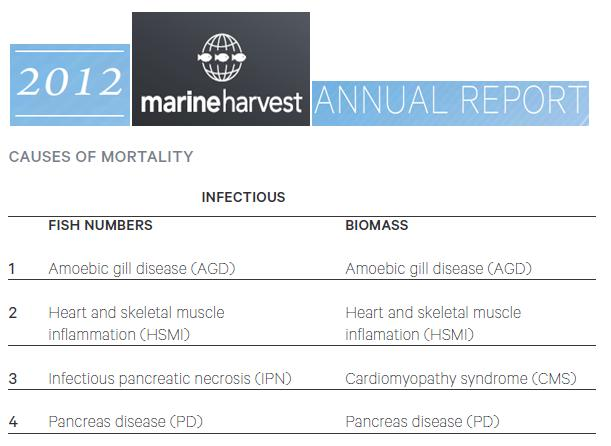 MH Annual Report 2012 diseases