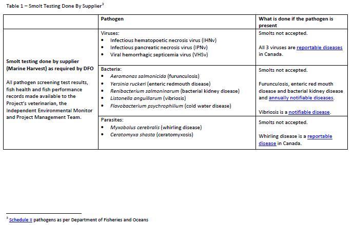 Namgis pathogen prevention report #5