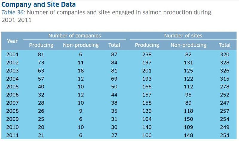SCotland companies