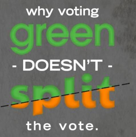 Green vote splitting no