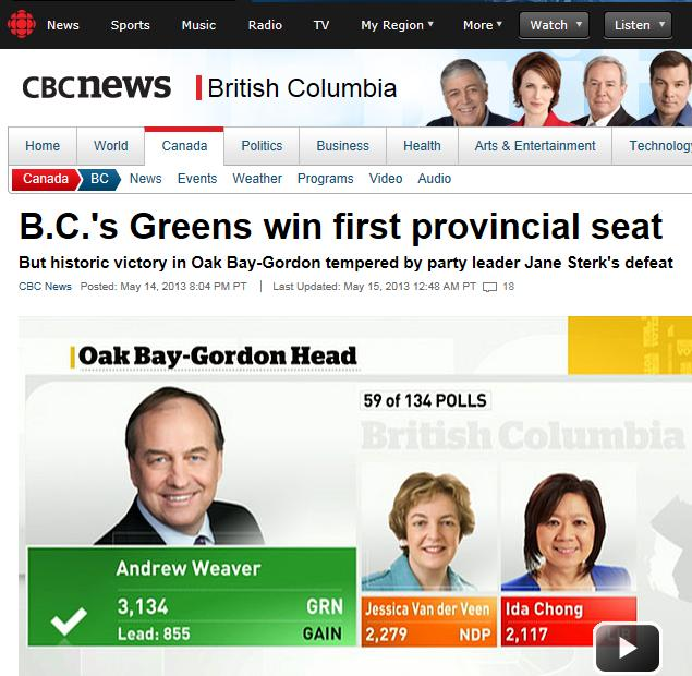 Greens win Weaver