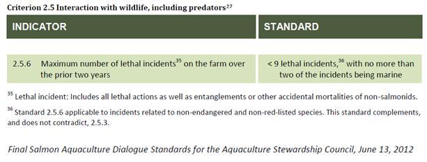 Final salmon standard #1 marine mammals