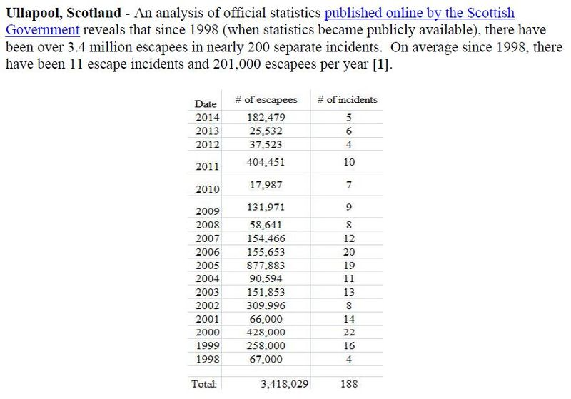 Scottish Salmon's Great Escape PR 20 March 2014 intro snapshot #2