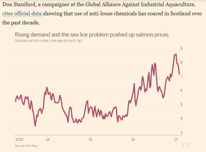 Financial Times 12 Feb 2017 #3