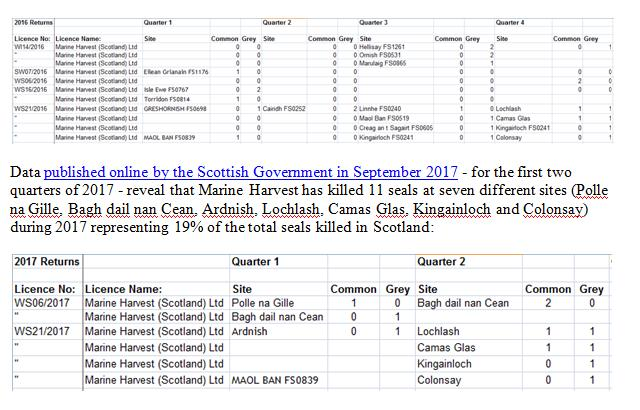PR RSPCA in Firing Line over MH 8 Nov 2017 #7