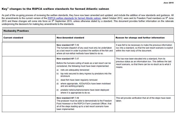 RSPCA key changes June 2015 #New