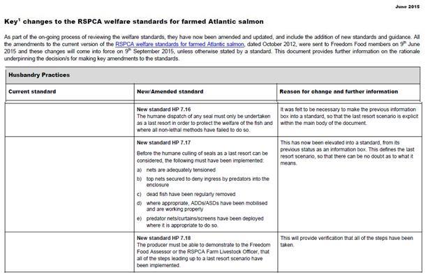 RSPCA key changes June 2015 #New