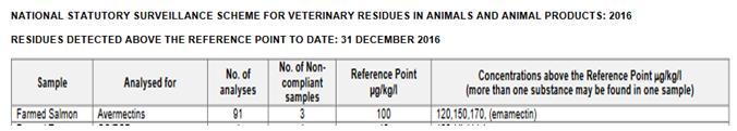 VMD three positives Dec 2016