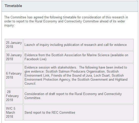 SP inquiry #3 timetable