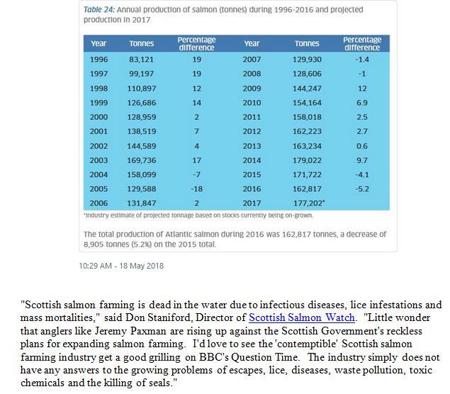 PR Paxo Stuffs Scottish Salmon 21 May 2018 #11