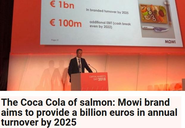 MOWI billion by 2025
