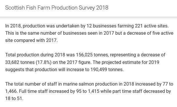 2019 Fish Farm Survey #2