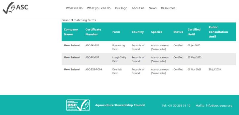 ASC salmon list Ireland