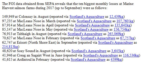 SW Morts up to Oct 2019 Colonsay 2017 data
