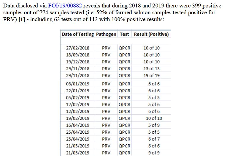 PRV Virus Laden PR June 2019 #2