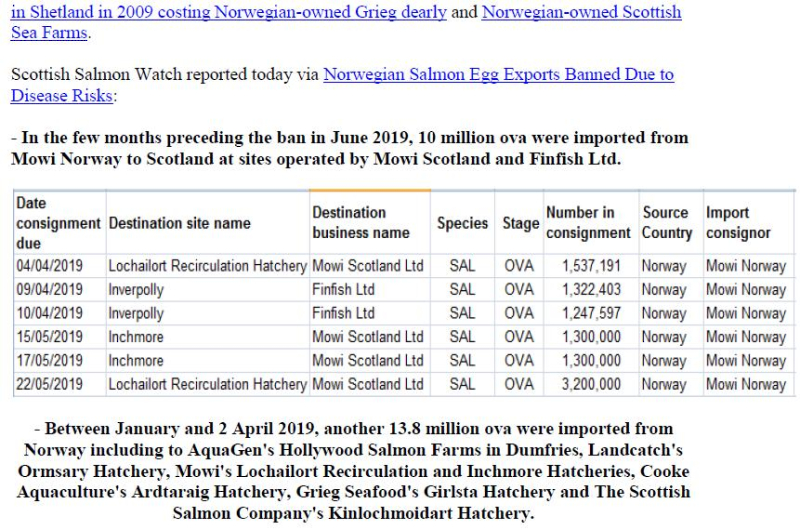 Letter to Scottish Government re eggs imports 24 February 2020 #3