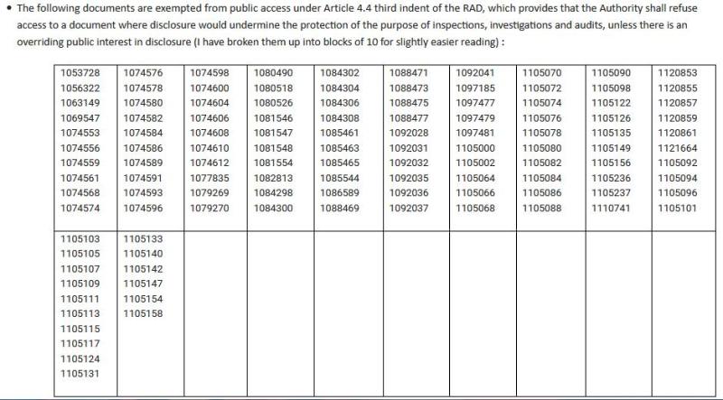 EFTA list of documents refusal April 2020