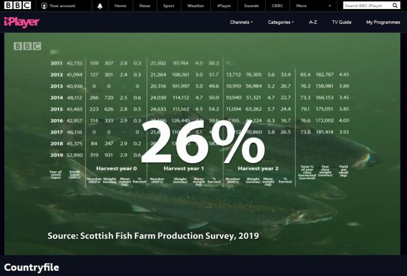 BBC Countryfile 6 Dec 2020 #5 26% mortality