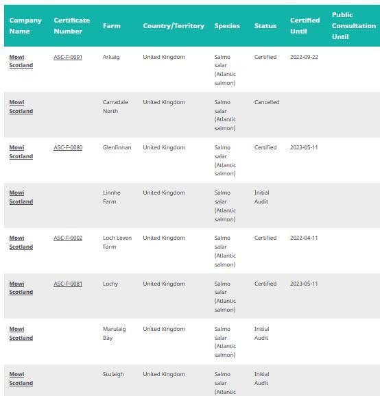 BBC Countryfile 6 Dec 2020 #7 ASC Chris Ninnes  list of scottish sites