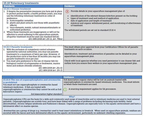 Soil Association salmon standards Feb 2021 #2 chemicals