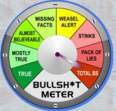Bullshit meter