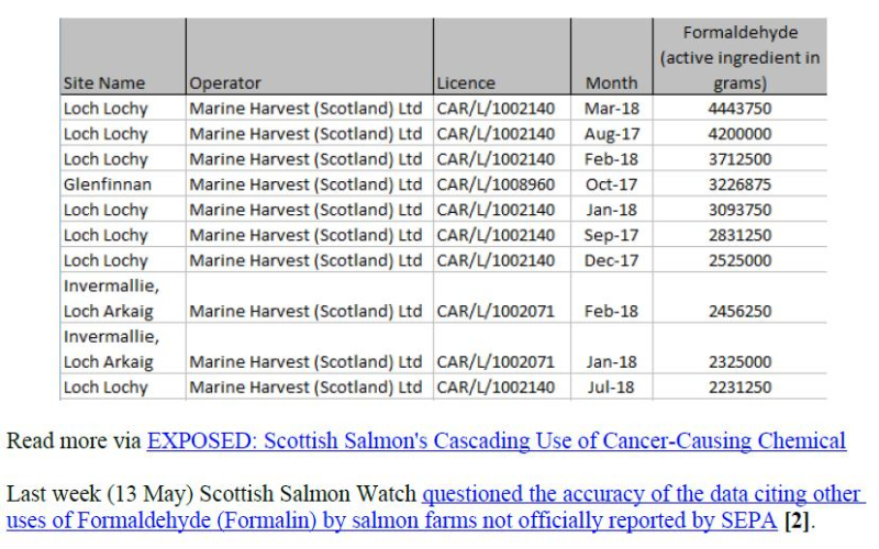 PR Cancer-causing chemical flooding Scottish lochs 24 May 2020 #8
