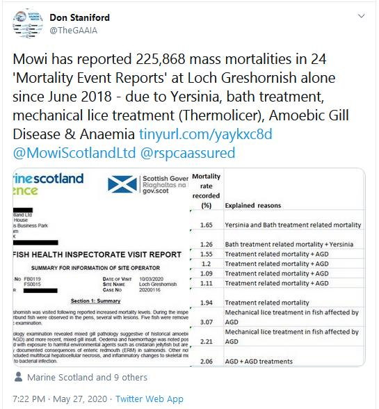 FHI Greshornish March 2020 blog Tweet #4 morts 225868