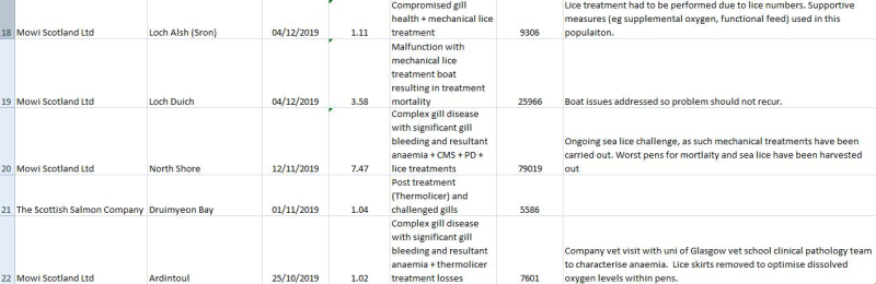 Morts De-licers June 2020 #3