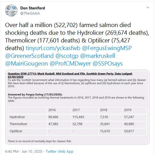 PR Deaths due to De-licers 10 June 2020 Tweet #3 Table