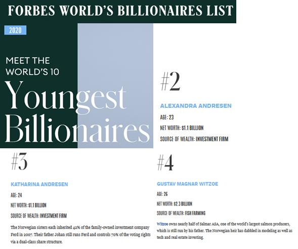 Forbes youngest billionnaires