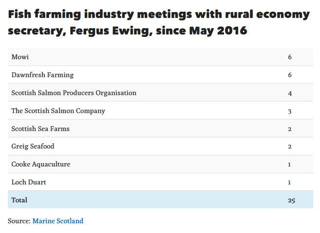 Fergus Ferret 1 June 2020 #3 Table of 25 meetings