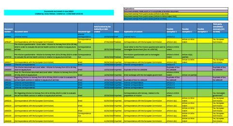 EFTA list of documents #1