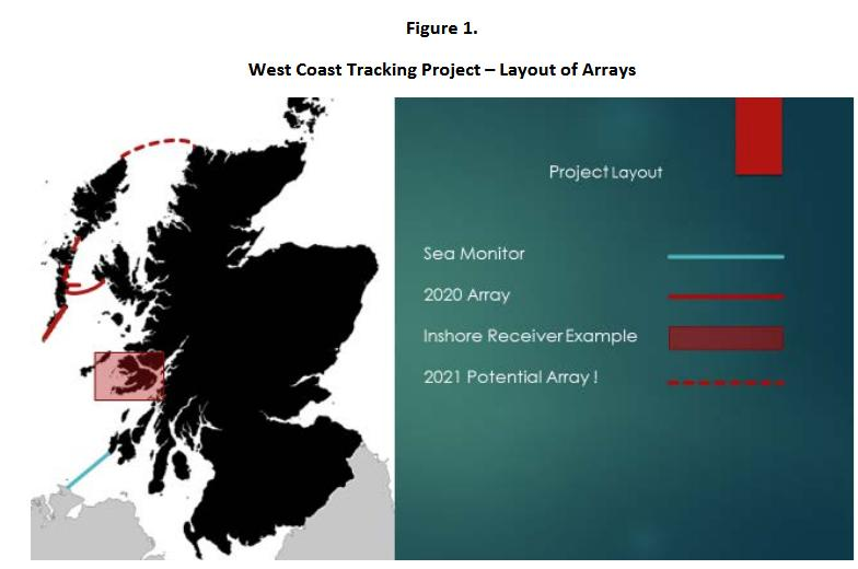 FOI reply West Coast Salmon Smolt March 2020 #7 map of array