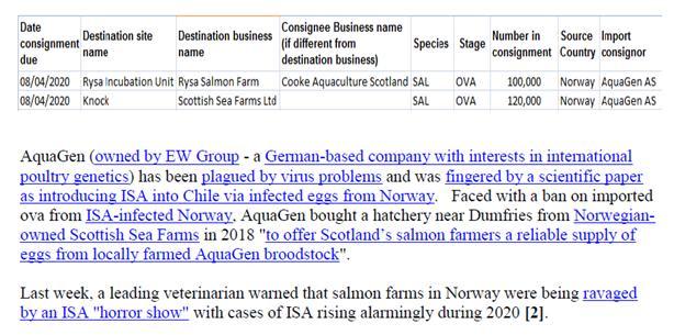 PR Norwegian Salmon Ova Slip Back Into Scotland 25 August 2020 #3
