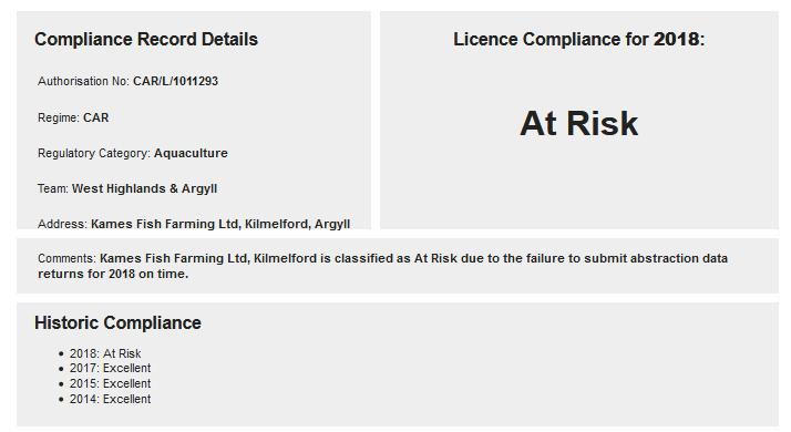 Compliance 2018 At Risk
