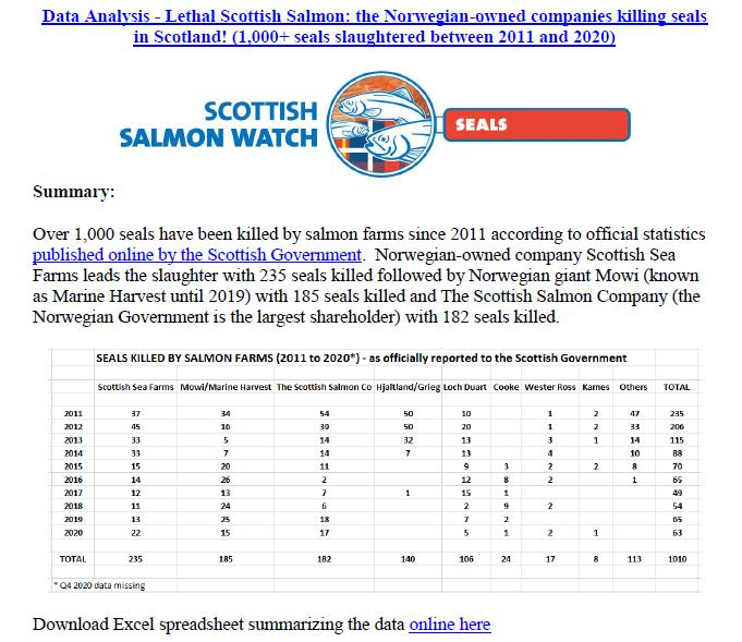 Data Analysis of 1000 Seals Killed by Salmon Farms (2011 to 2020) #1