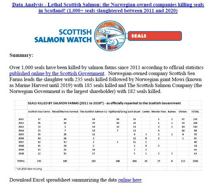 Data Analysis of 1000 Seals Killed by Salmon Farms (2011 to 2020) #1