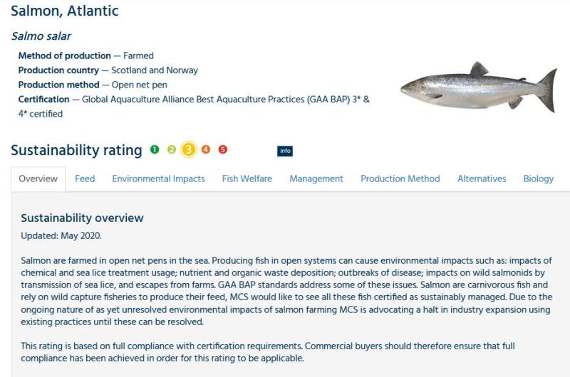MCS Atlantic salmon April 2021 #7