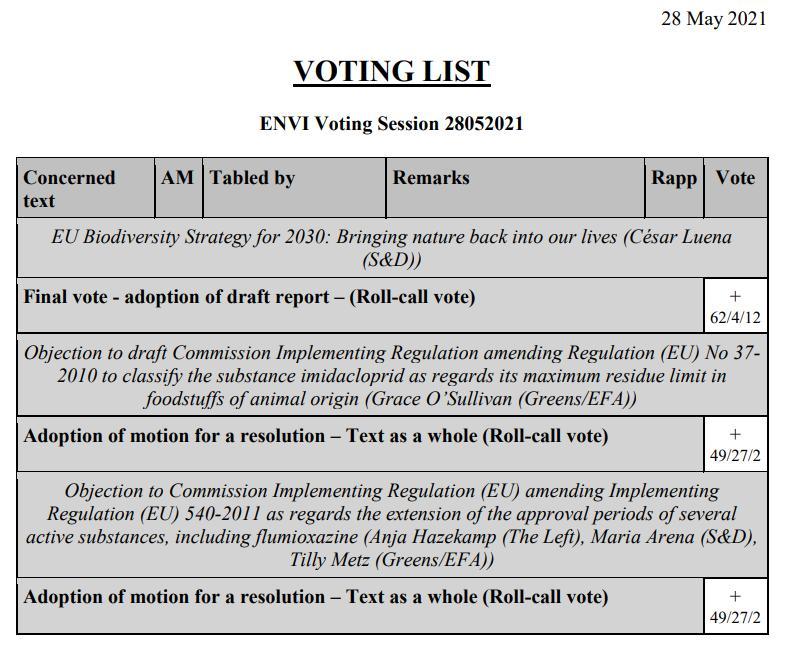 Imidacloprid EU Vote 28 May 2021 #1
