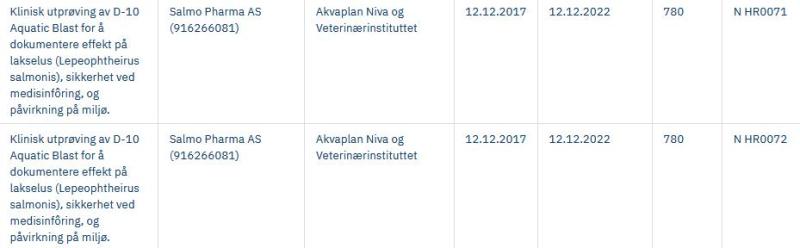 Norway Imidacloprid blog June 2021 #1