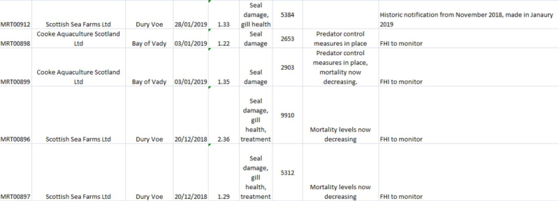 FHI data spooking blog July 2021 #5