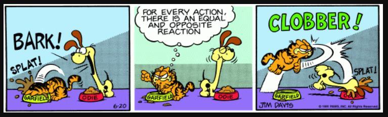 Garfield clobber